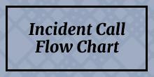 Diagramma di flusso di chiamate agli incidenti