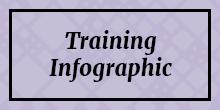 Formazione infografica viola